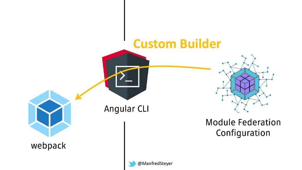 @ManfredSteyer Custom Builder