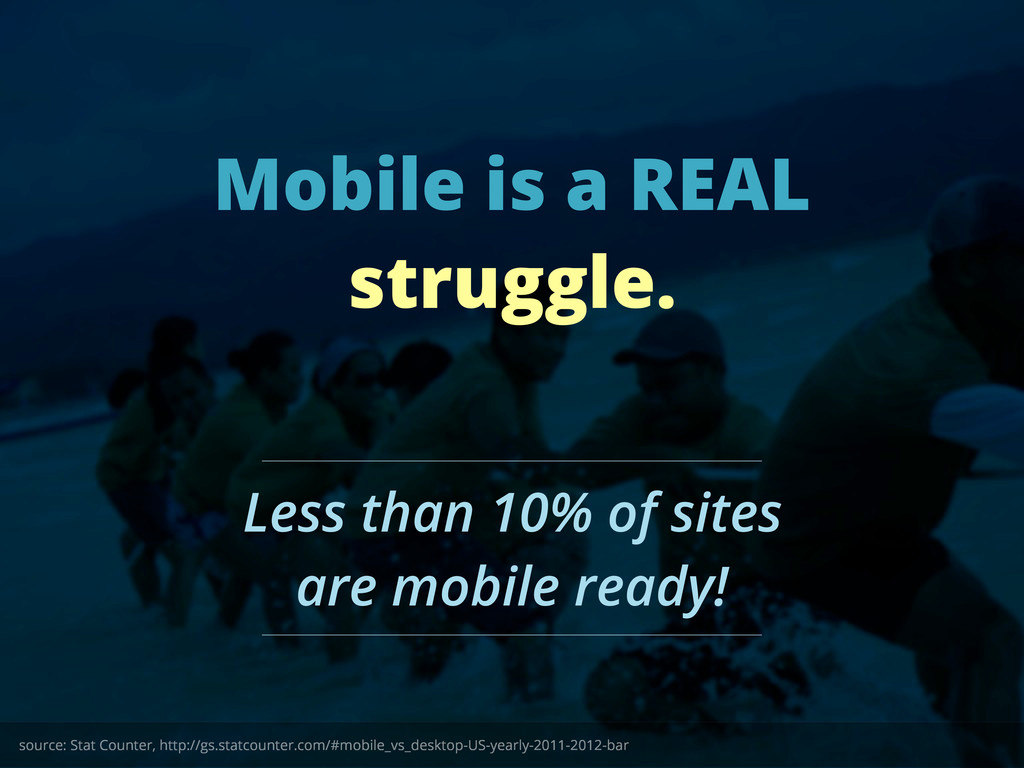 Mobile is a REAL struggle. Less than 10% of sit...