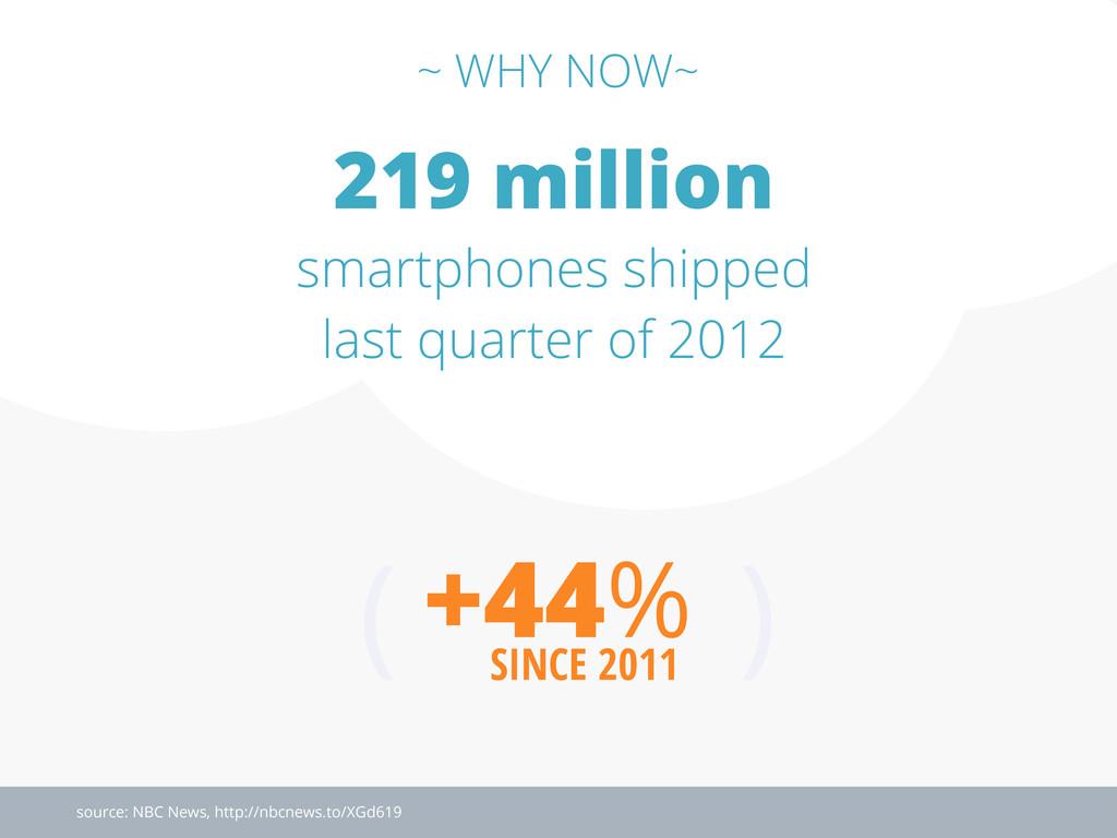 ( ) 219 million smartphones shipped last quarte...