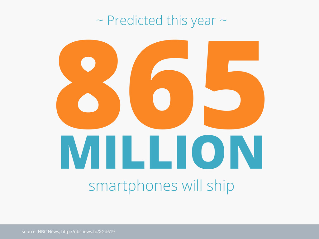 865 MILLION ~ Predicted this year ~ source: NBC...