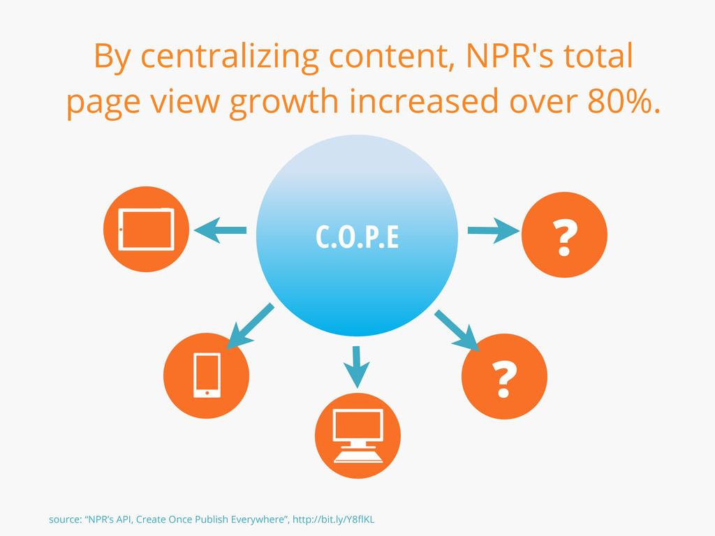 C.O.P.E ? ? By centralizing content, NPR's tota...