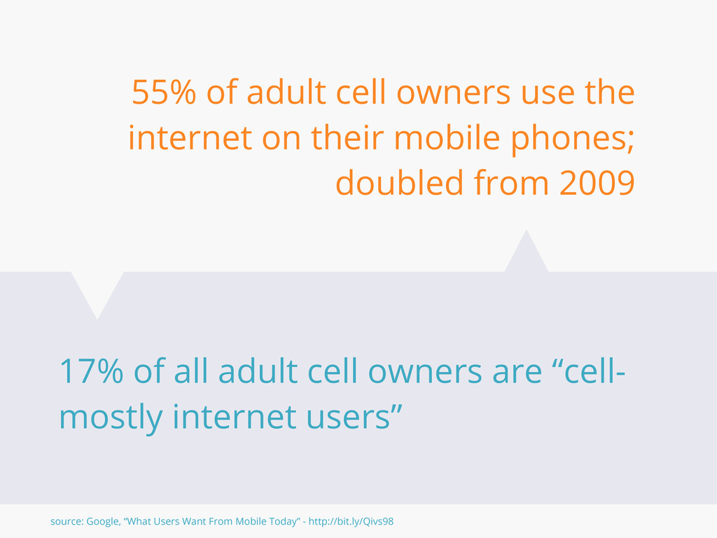 55% of adult cell owners use the internet on th...