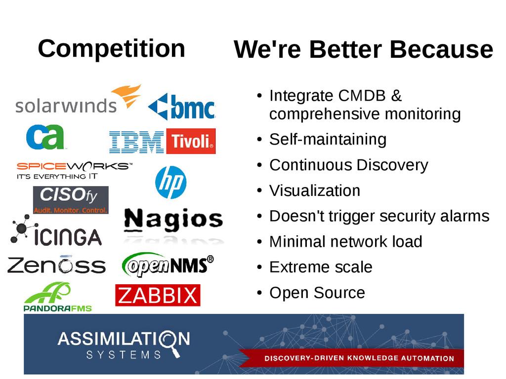 Competition ● Integrate CMDB & comprehensive mo...