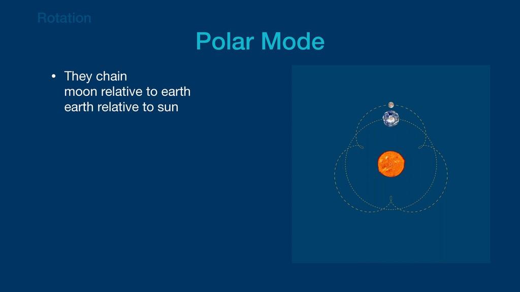 Rotation   Polar Mode • They chain  moon relat...