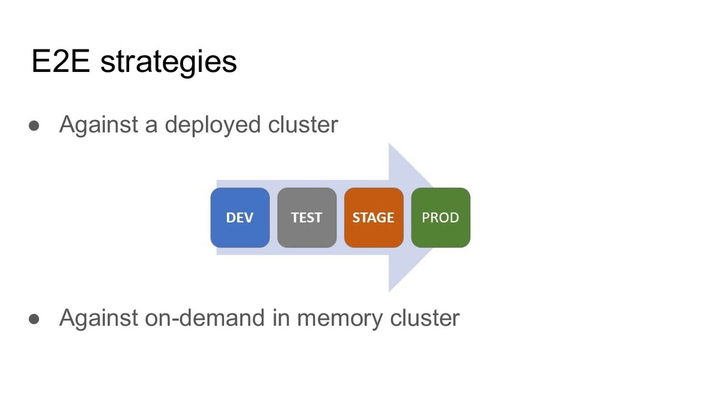 E2E strategies ● Against a deployed cluster ● A...
