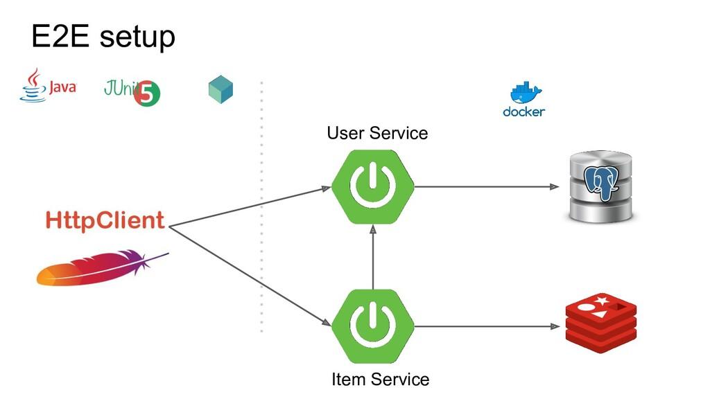 E2E setup User Service Item Service