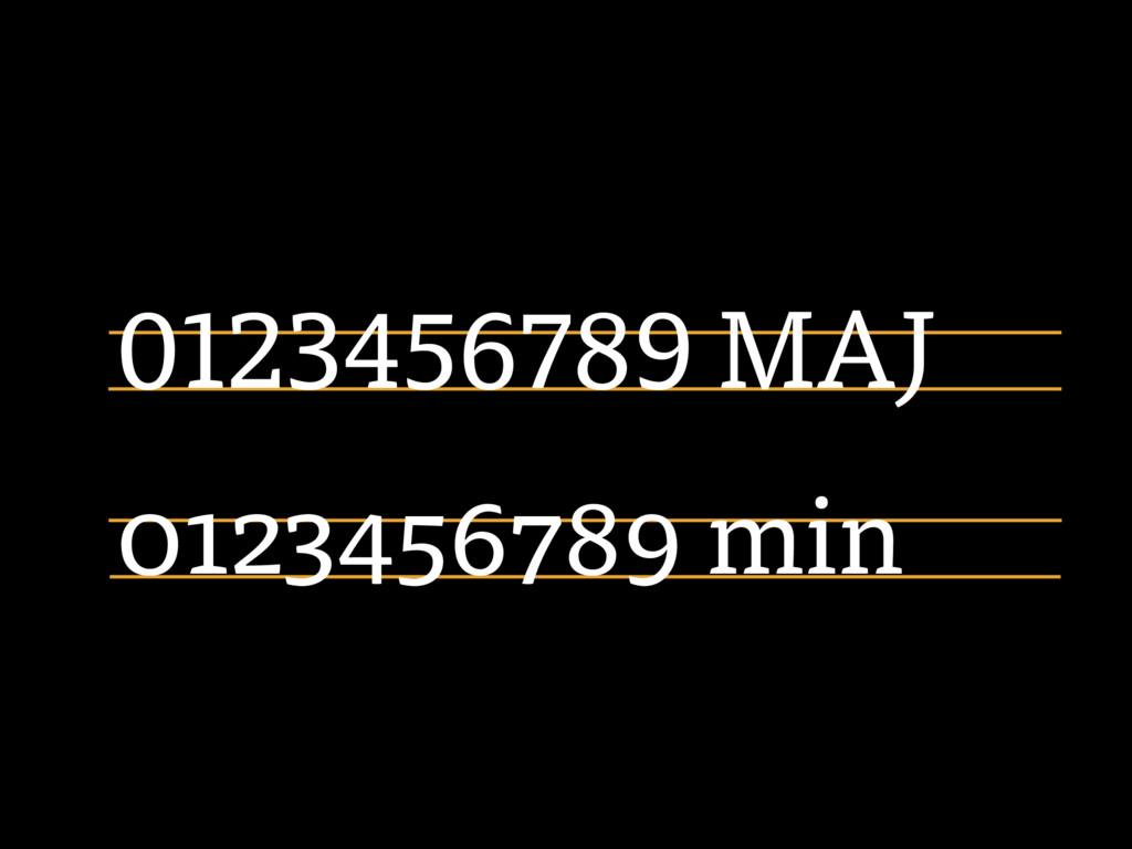 0123456789 MAJ 0123456789 min