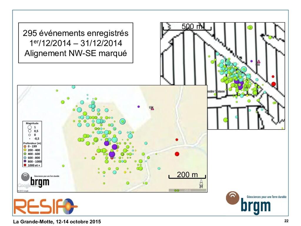 22 La Grande-Motte, 12-14 octobre 2015 500 m 29...