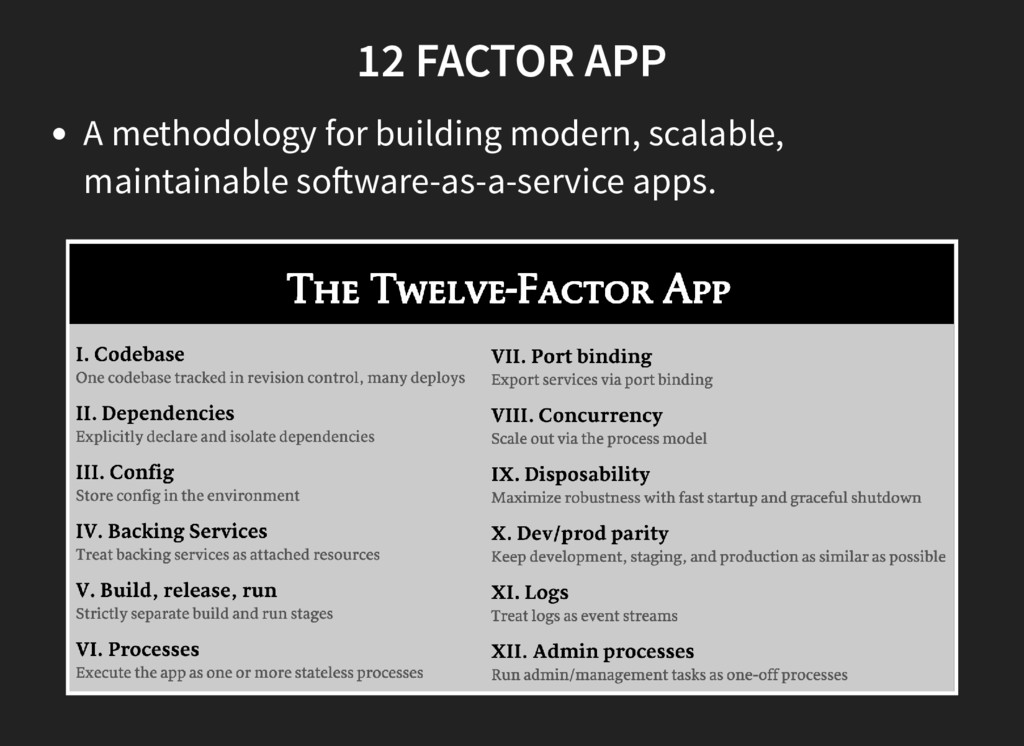 12 FACTOR APP A methodology for building modern...