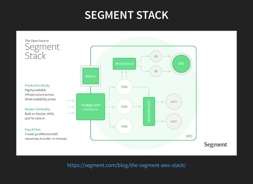 SEGMENT STACK https://segment.com/blog/the-segm...