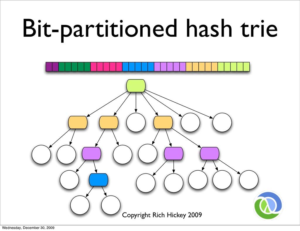 Bit-partitioned hash trie Bit-partitioned hash ...