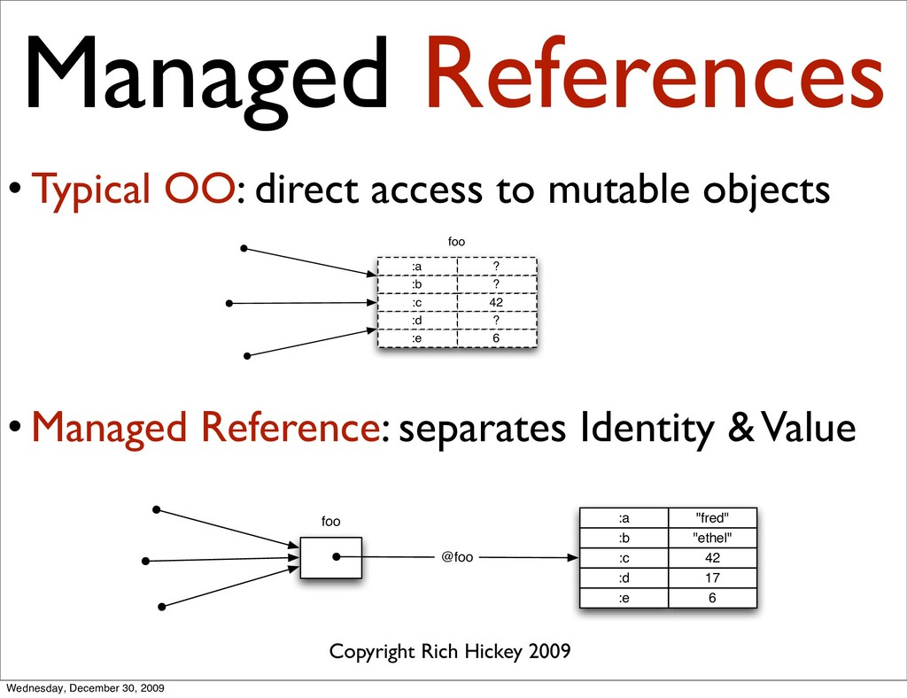 • Typical OO: direct access to mutable objects ...