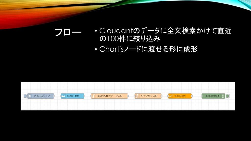 フロー • Cloudantのデータに全文検索かけて直近 の100件に絞り込み • Chart...