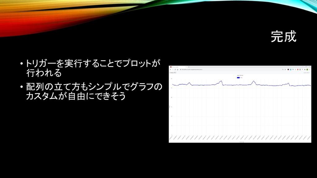 完成 • トリガーを実行することでプロットが 行われる • 配列の立て方もシンプルでグラフの ...