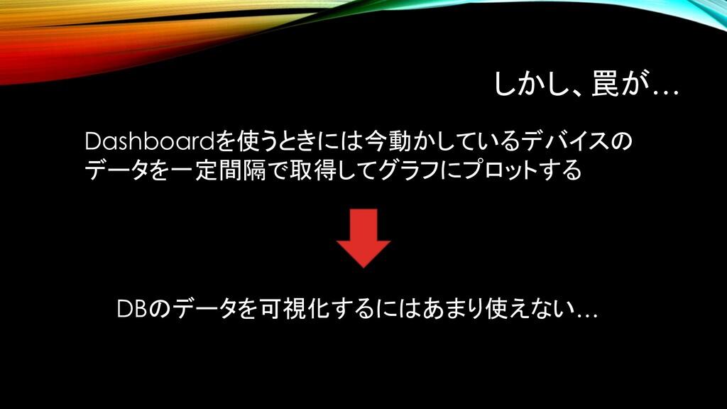 しかし、罠が… Dashboardを使うときには今動かしているデバイスの データを一定間隔で取...