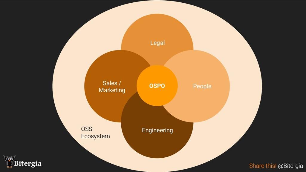 Bitergia Legal Sales / Marketing Engineering Pe...
