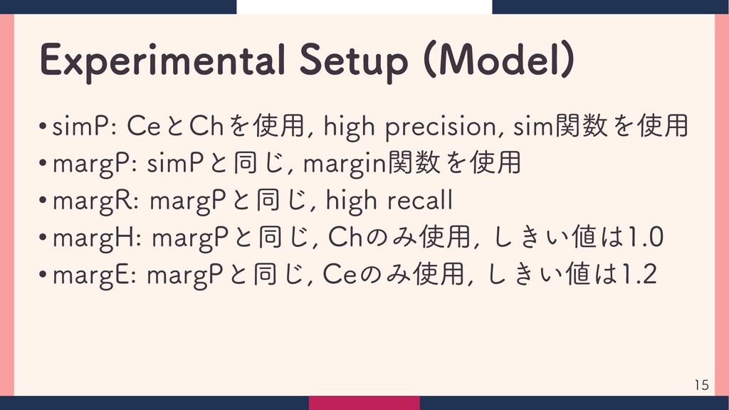 Experimental Setup (Model) • simP: CeとChを使用, hi...