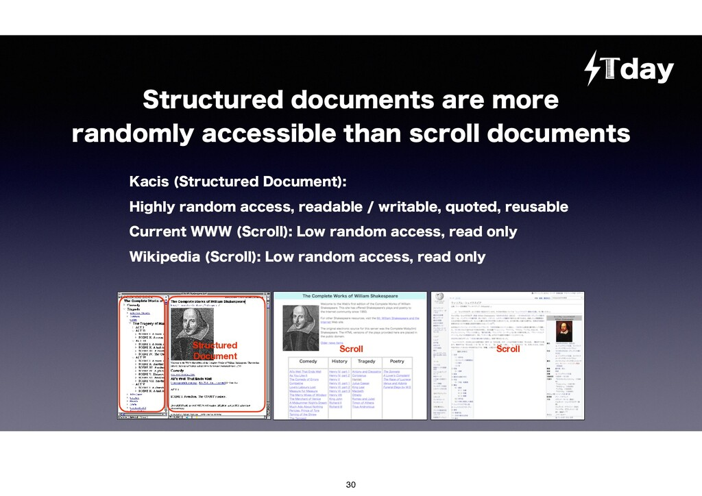 Scroll Scroll Structured Document ,BDJT 4USVDU...