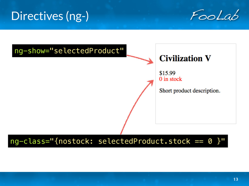 """Directives (ng-) 13 ng-show=""""selectedProduct"""" n..."""