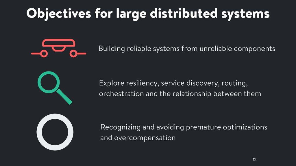 Objectives for large distributed systems 13 Bui...
