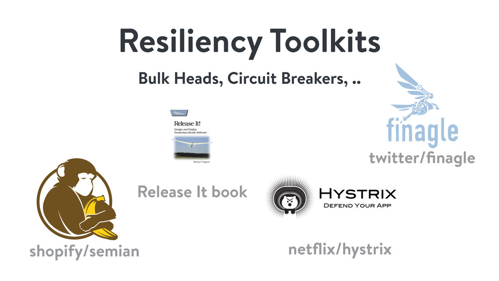 25 Resiliency Toolkits netflix/hystrix shopify/s...