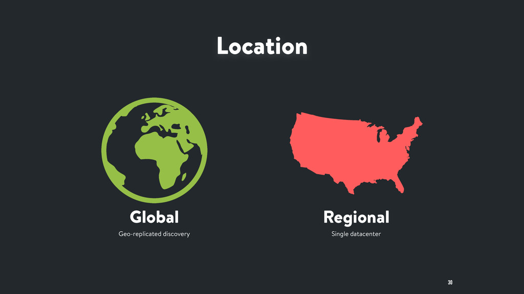 Global Regional Location Geo-replicated discove...