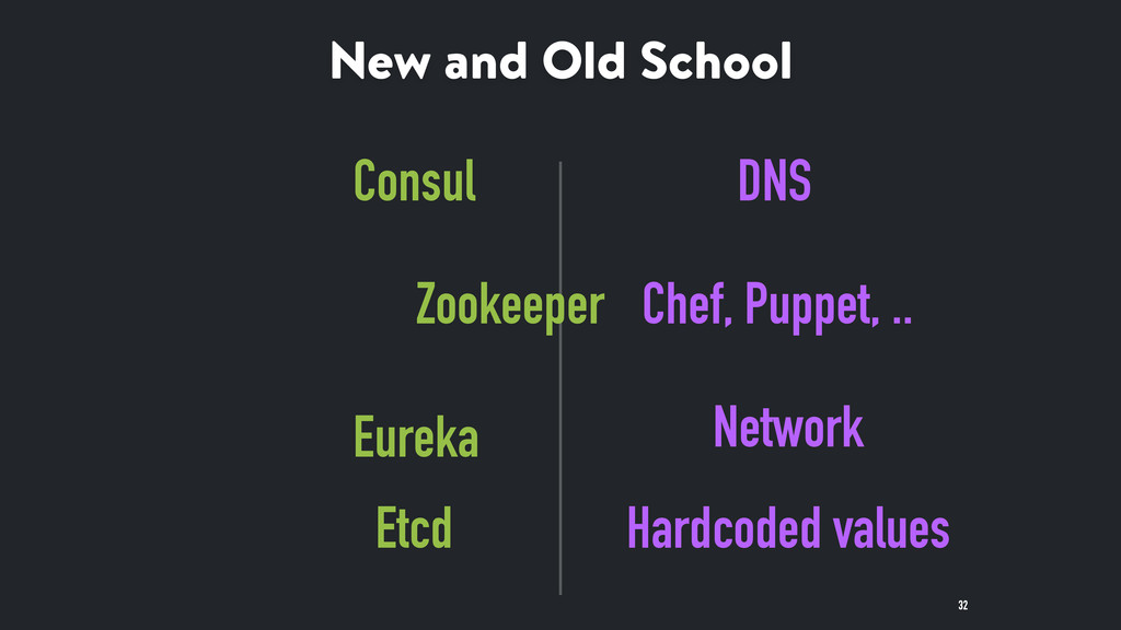 New and Old School Consul DNS Zookeeper Chef, P...