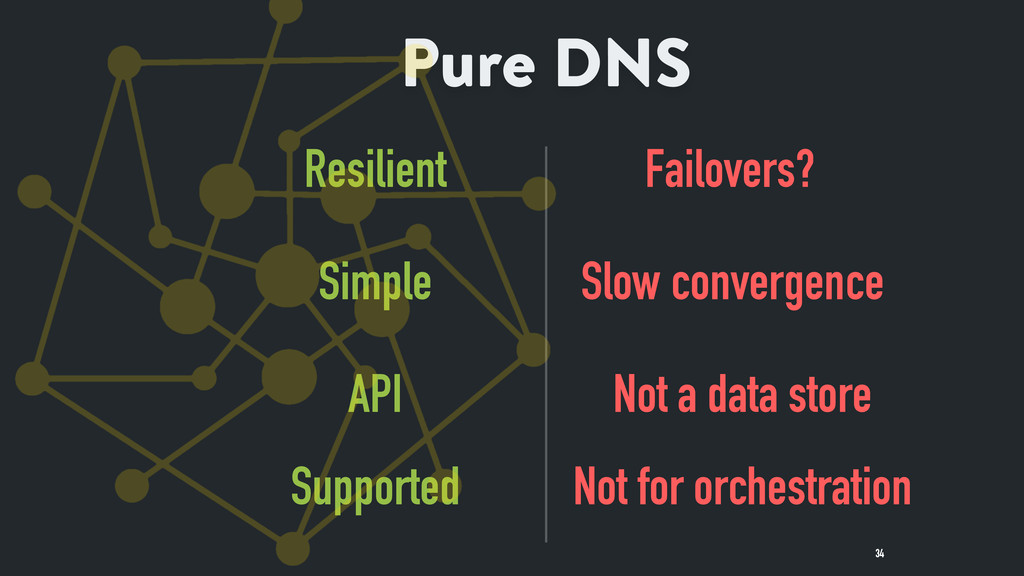 34 Pure DNS Resilient Failovers? Simple Slow co...