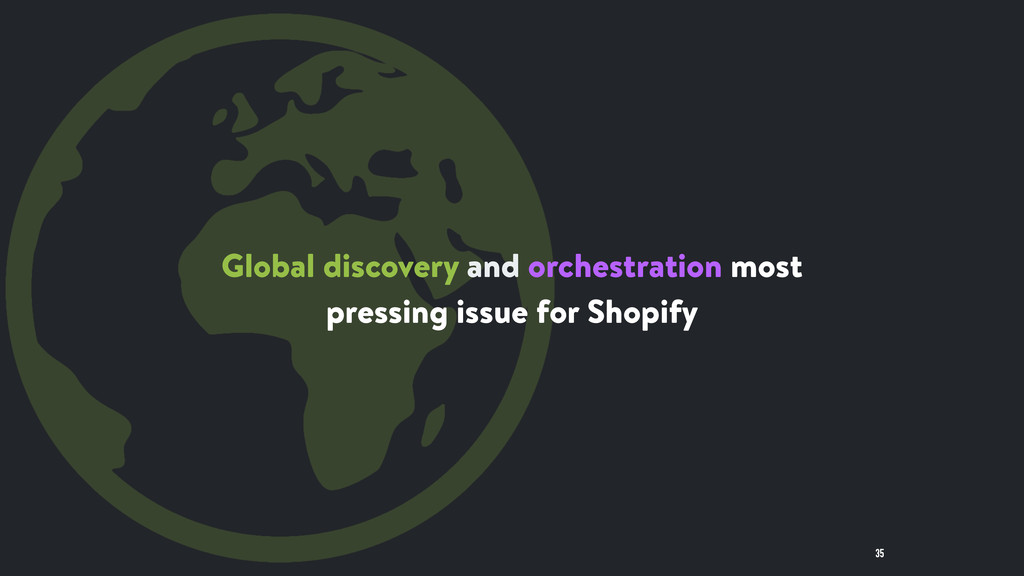35 Global discovery and orchestration most pres...