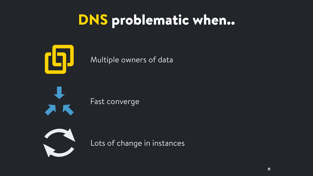 38 Fast converge Lots of change in instances Mu...