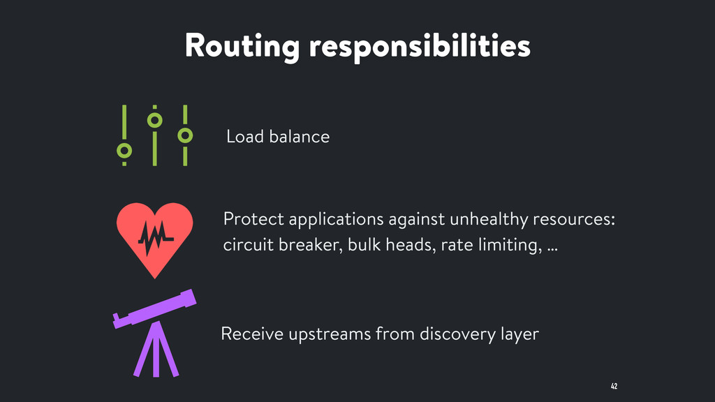Routing responsibilities 42 Protect application...