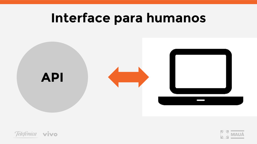 Interface para humanos API