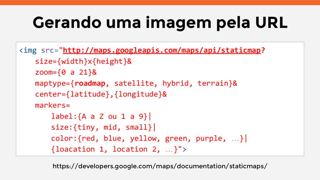 """Gerando uma imagem pela URL <img src=""""http://ma..."""