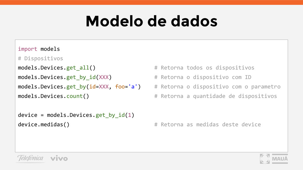 Modelo de dados import models # Dispositivos mo...
