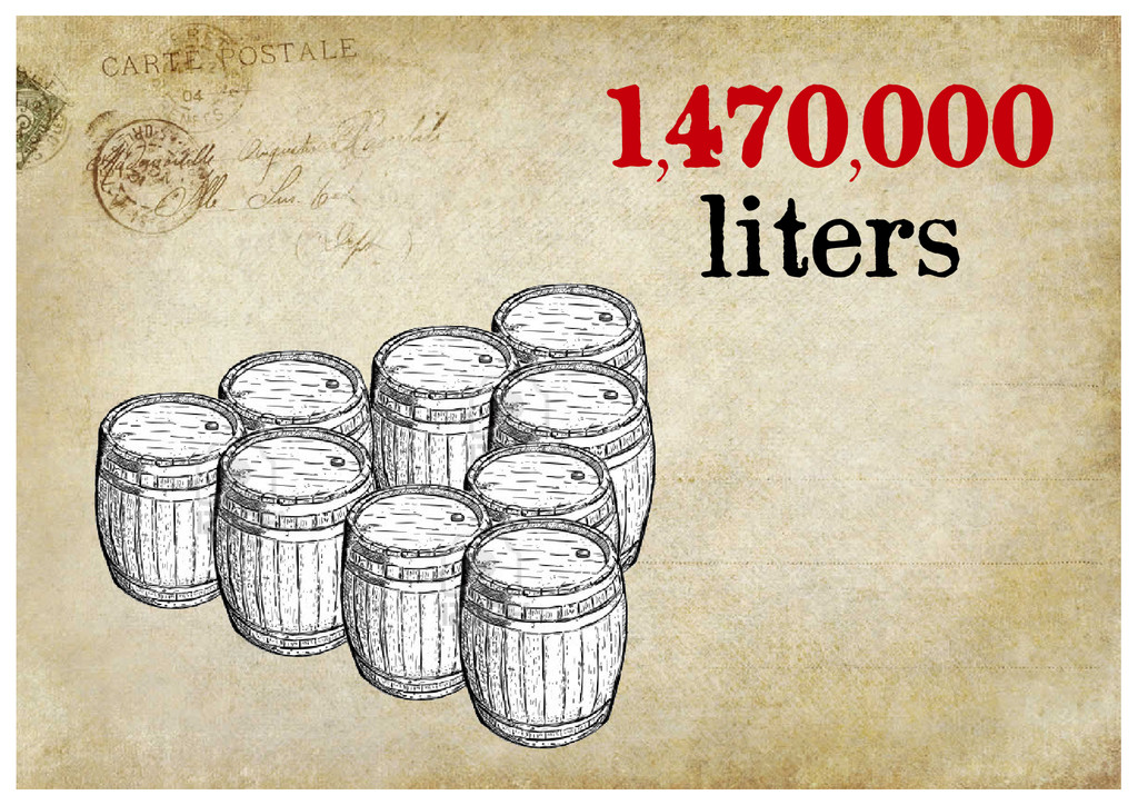 1,470,000 liters