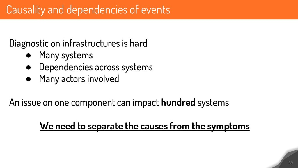 Causality and dependencies of events 30 Diagnos...