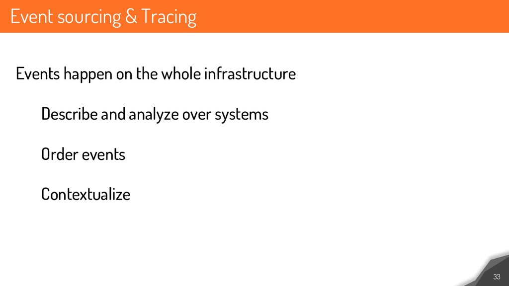 Event sourcing & Tracing 33 Events happen on th...