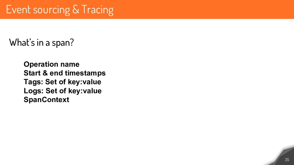 Event sourcing & Tracing 35 What's in a span? O...