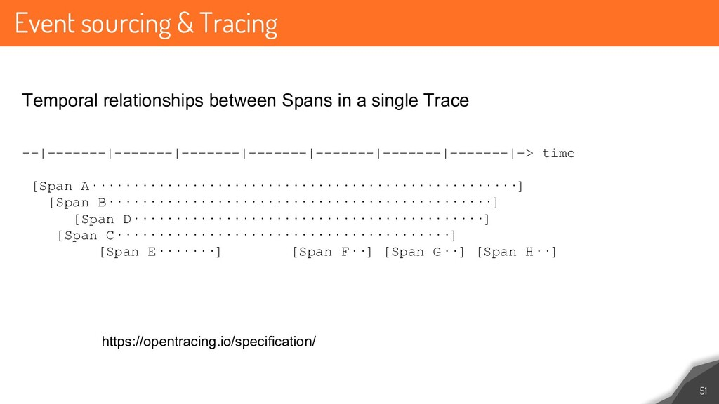 Event sourcing & Tracing 51 Temporal relationsh...