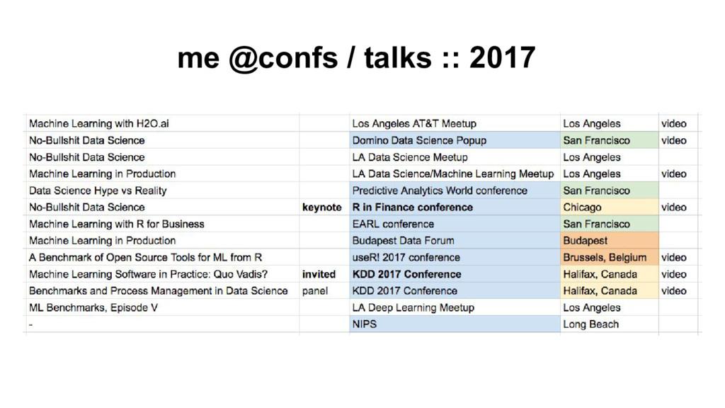 me @confs / talks :: 2017
