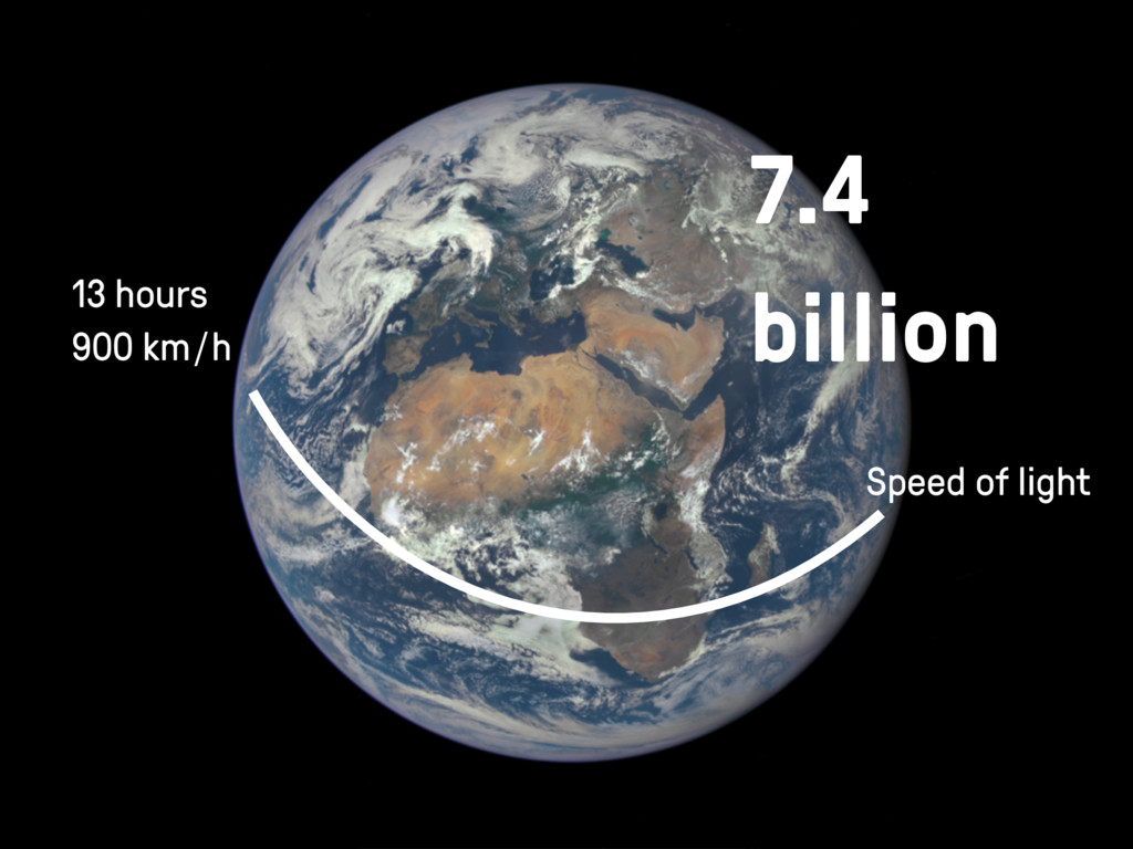 7.4 billion 13 hours 900 km/h Speed of light