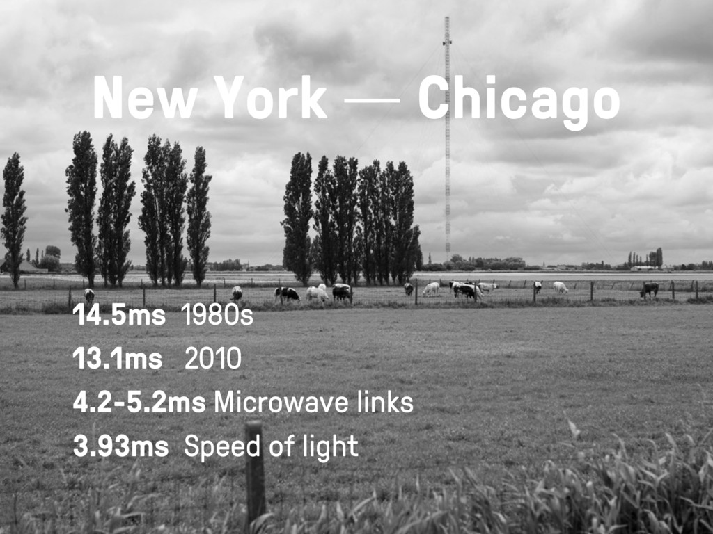 14.5ms 1980s 13.1ms 2010 4.2-5.2ms Microwave li...