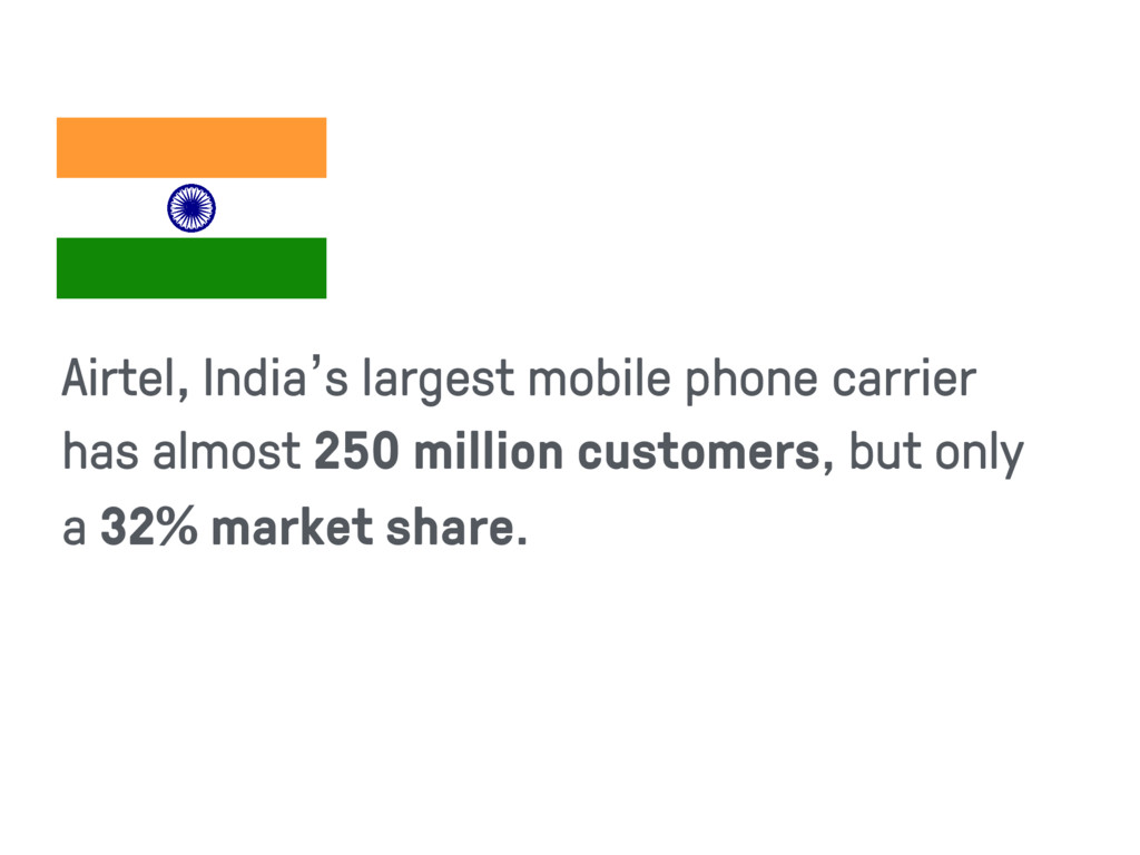 Airtel, India's largest mobile phone carrier ha...
