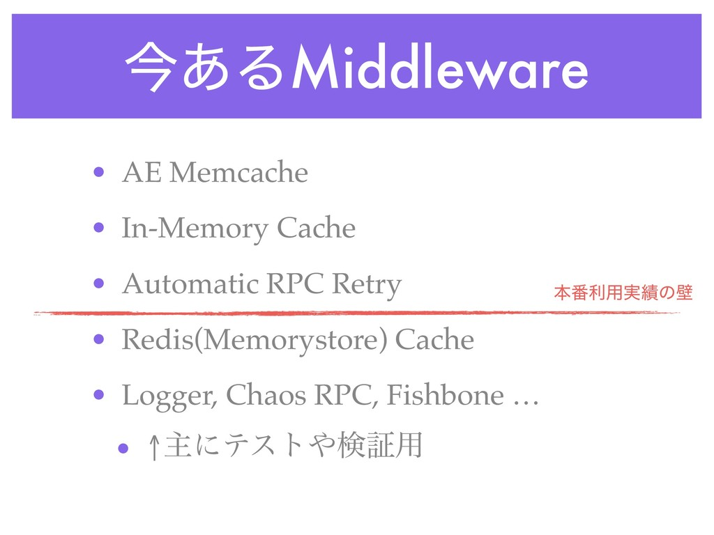 ࠓ͋ΔMiddleware • AE Memcache • In-Memory Cache •...