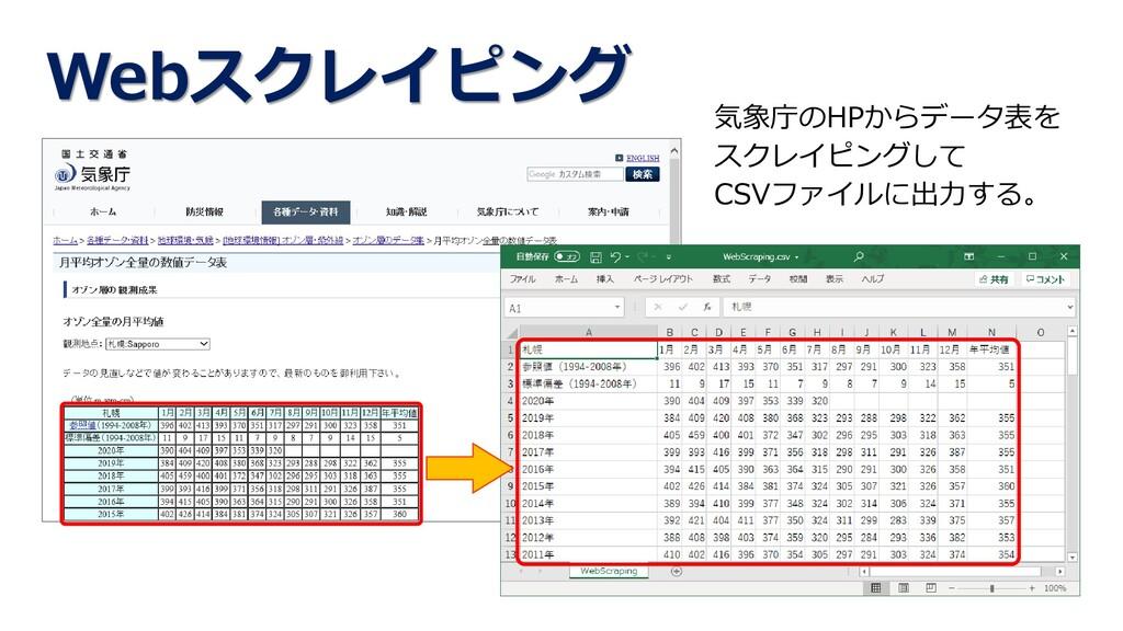 Webスクレイピング 気象庁のHPからデータ表を スクレイピングして CSVファイルに出力する。