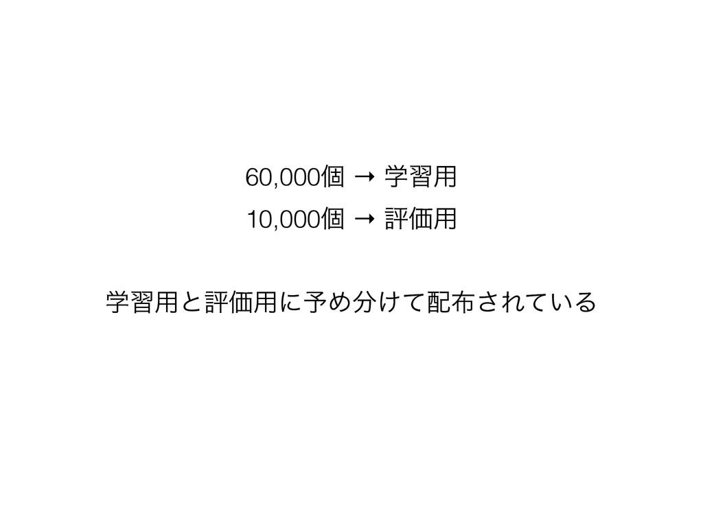 60,000ݸ → ֶश༻ 10,000ݸ → ධՁ༻ ֶश༻ͱධՁ༻ʹ༧Ί͚ͯ͞Ε͍ͯΔ
