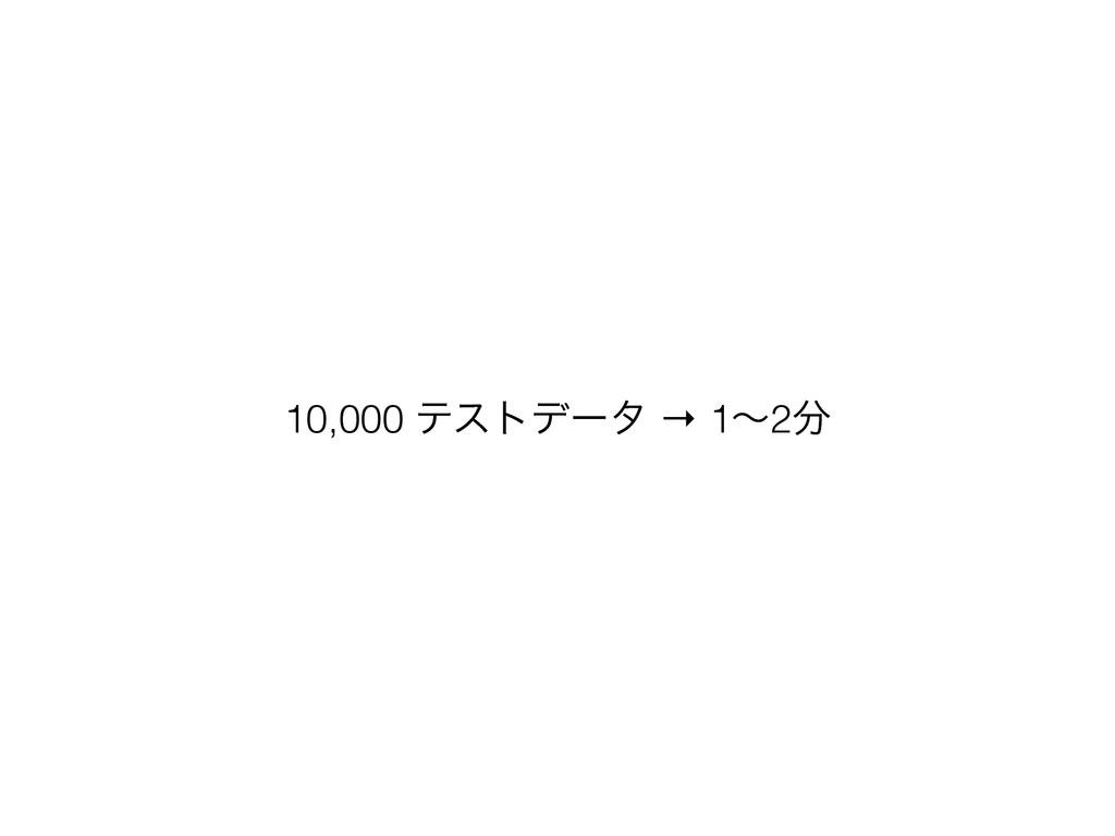 10,000 ςετσʔλ → 1ʙ2