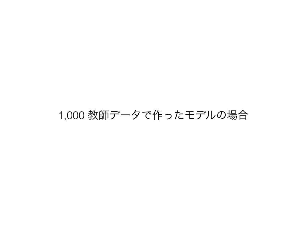 1,000 ڭࢣσʔλͰ࡞ͬͨϞσϧͷ߹