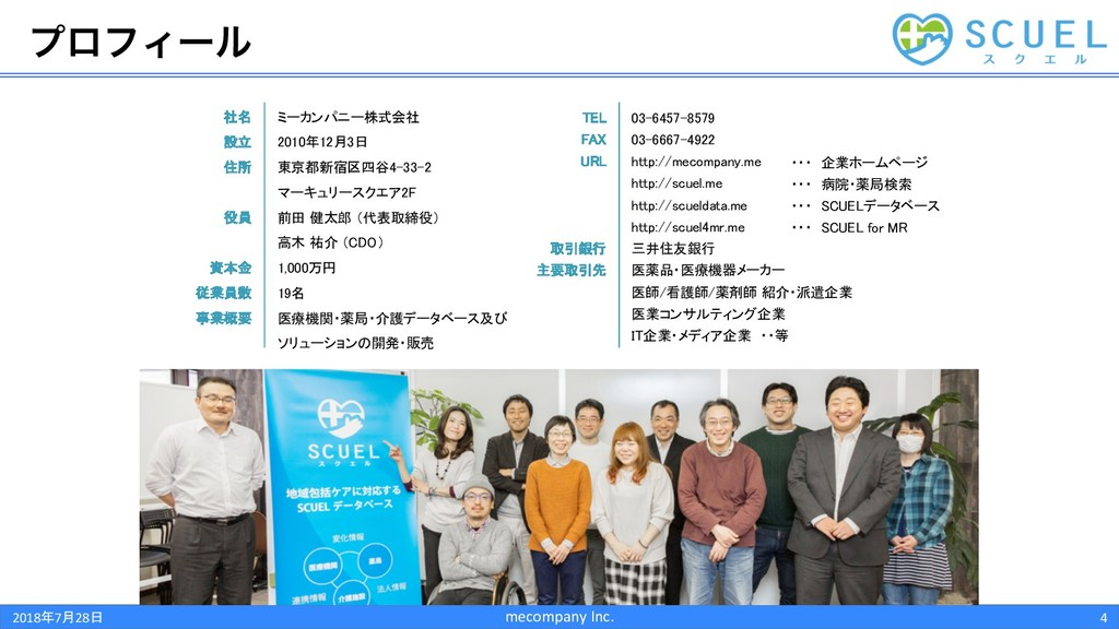 ϓϩϑΟʔϧ mecompany Inc. 4 8 C: % # G+K $/& /...