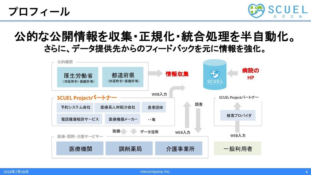 <3S mecompany Inc. 6 7> QP#? y!9/w  (Az <...